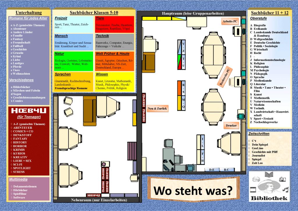 Raumplan: Stand 2012