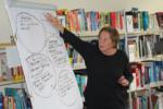 """Workshop """"Fragen zur Armut"""" mit Jutta Bauer"""